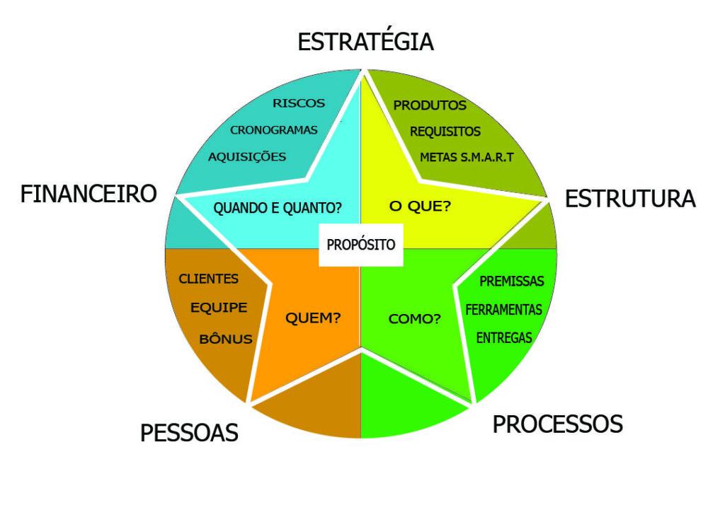 Smart engenheiros academy1 1024x714 - Sobre